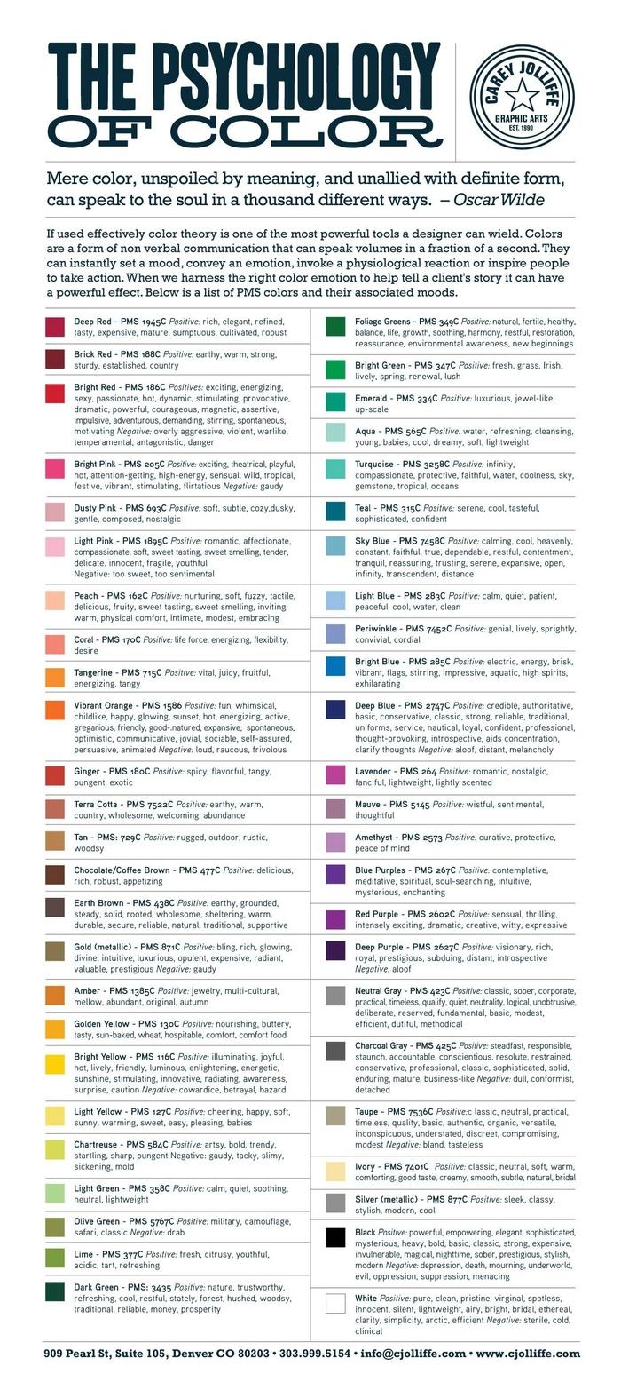 Infographie Psychologie des couleurs
